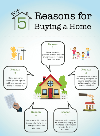 Top 5 Reasons_Blog_Par Hanji Real Estate