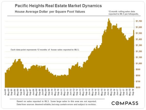 November Market News | Par Hanji Real Estate